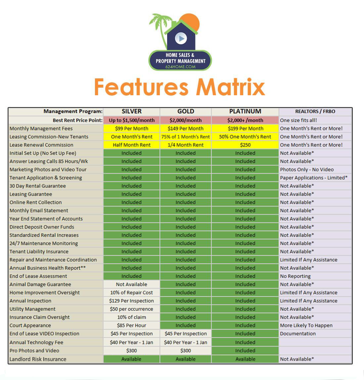 HPM Pricing Matrix